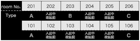 8bankan-rooms