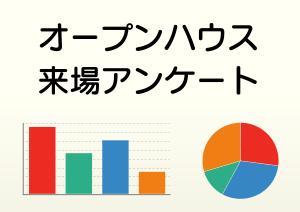 第6回集計千代川今津オープンハウス来場アンケート【グラフ】
